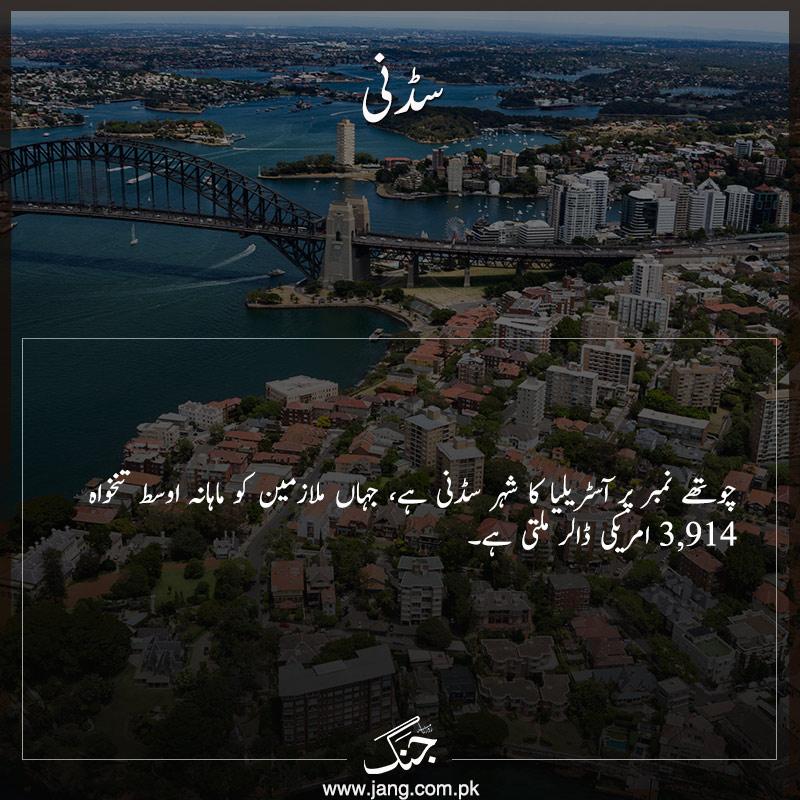 4-Sydney Australia minimum salary $3914