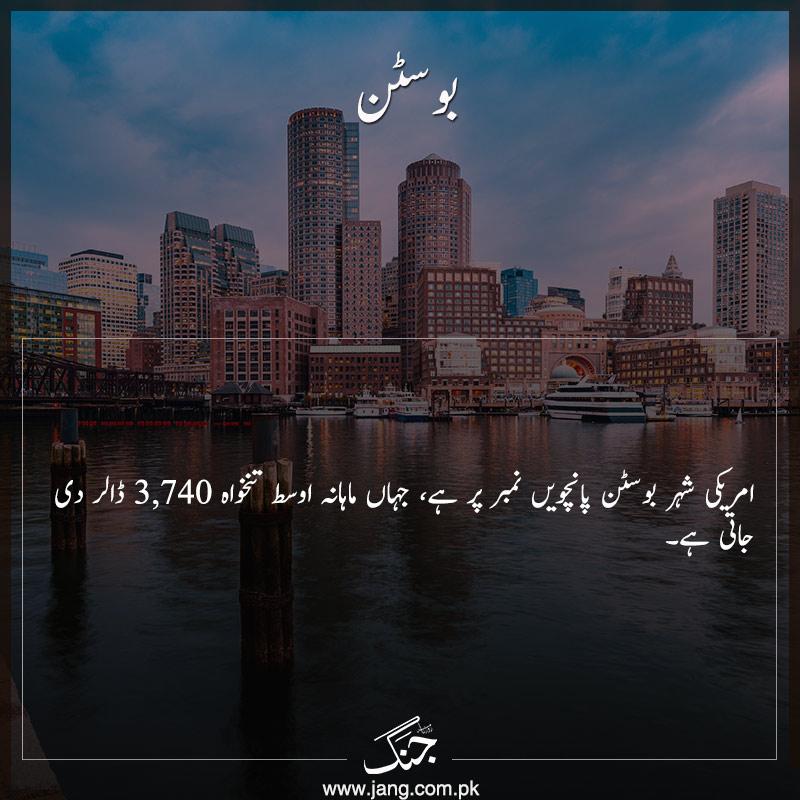 5-Boston USA minimum salary $3664