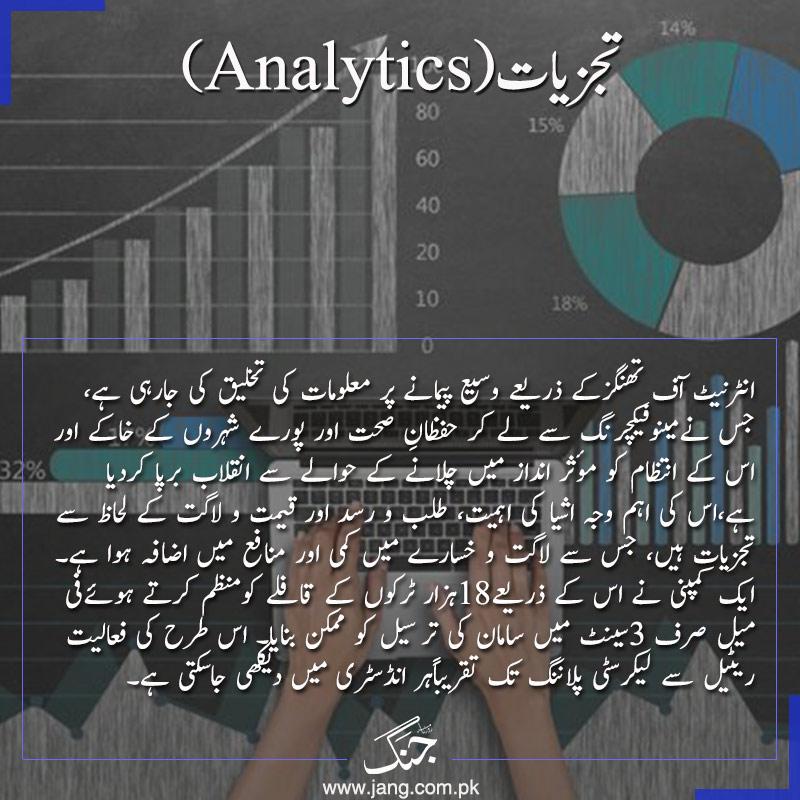Digital transformation analytics