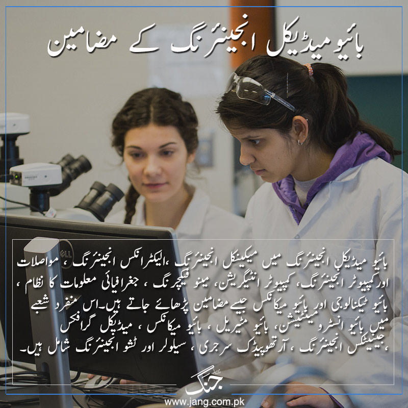 Various disciplines in bio medical engineering