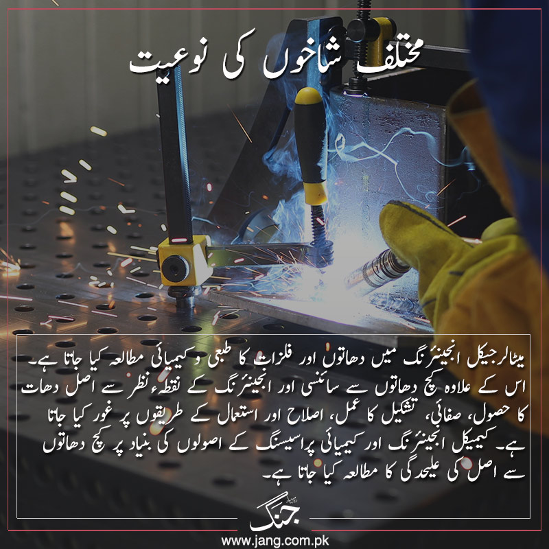 Different fields of metallurgical engineering