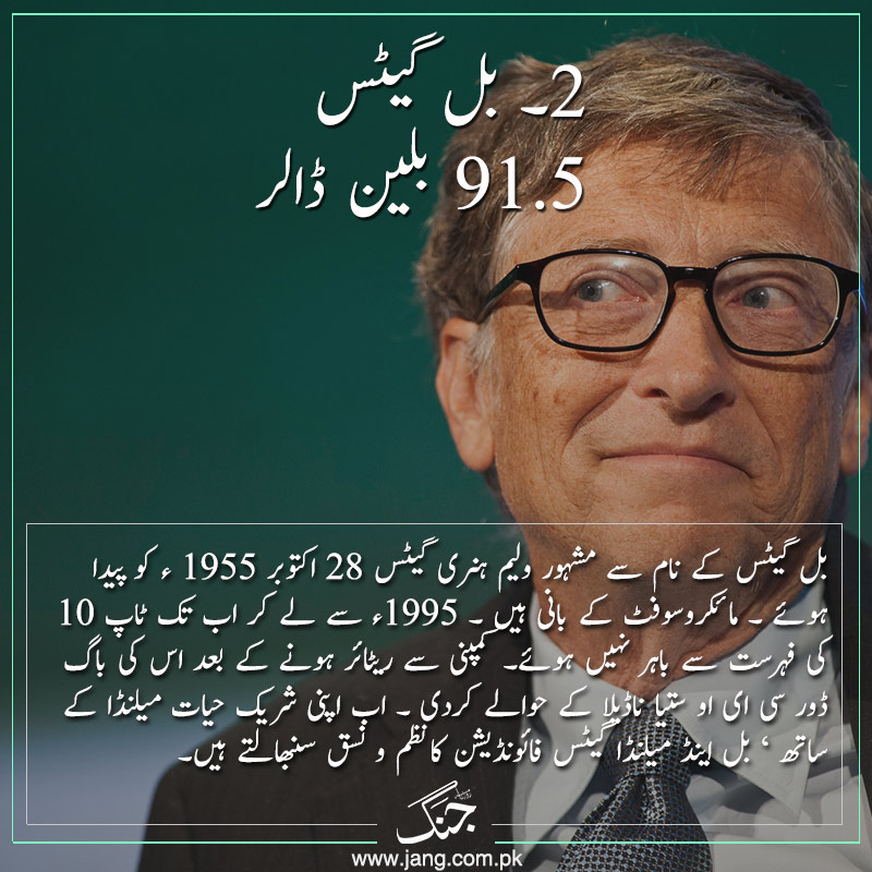 One of the top 5 richest personalities Bill gates