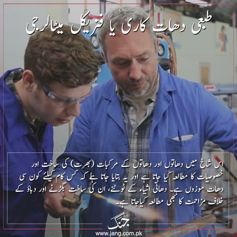 Study of physical metallurgy