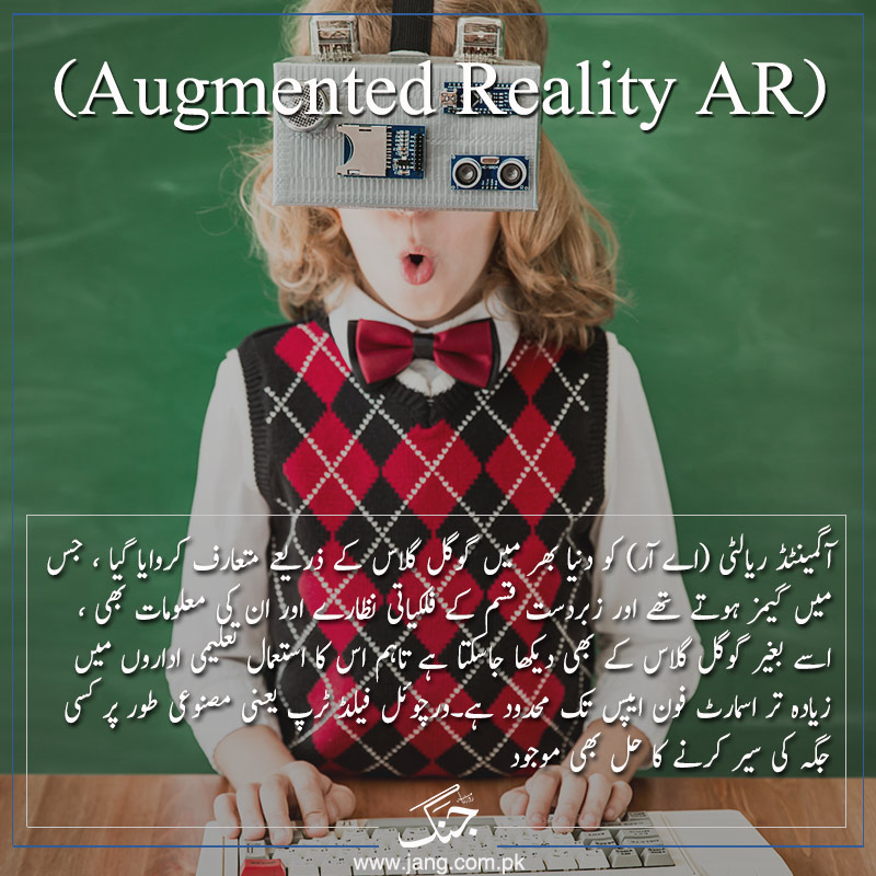 Augmented reality AR using technological gadgets in class rooms