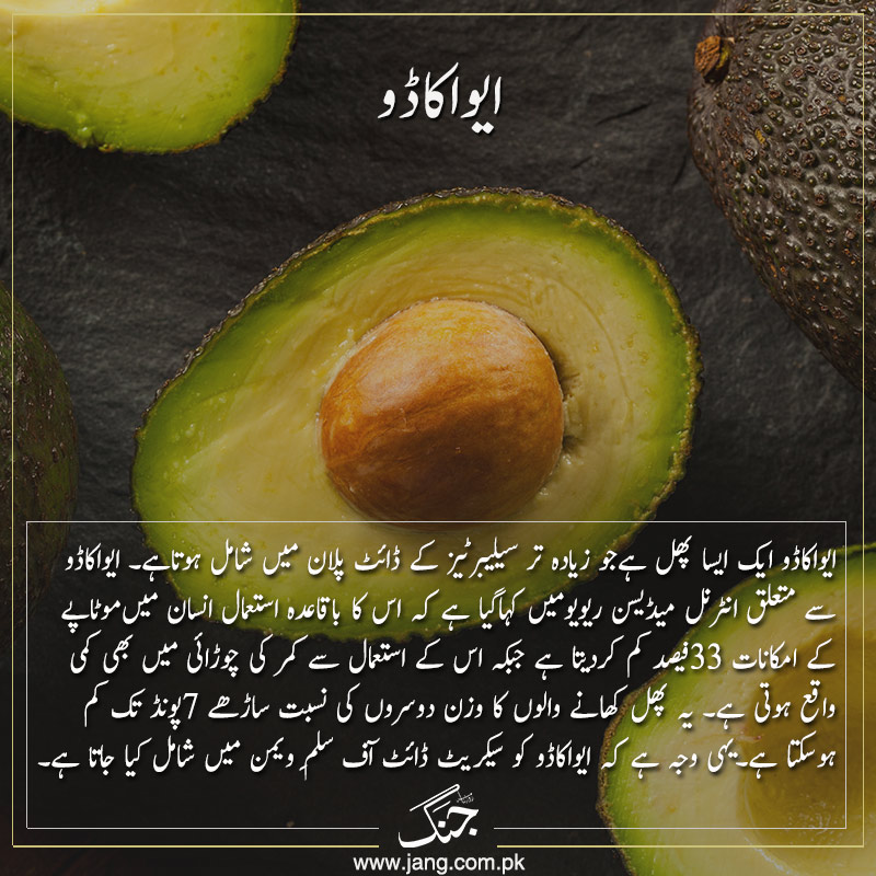 avocado helps you reduce fat