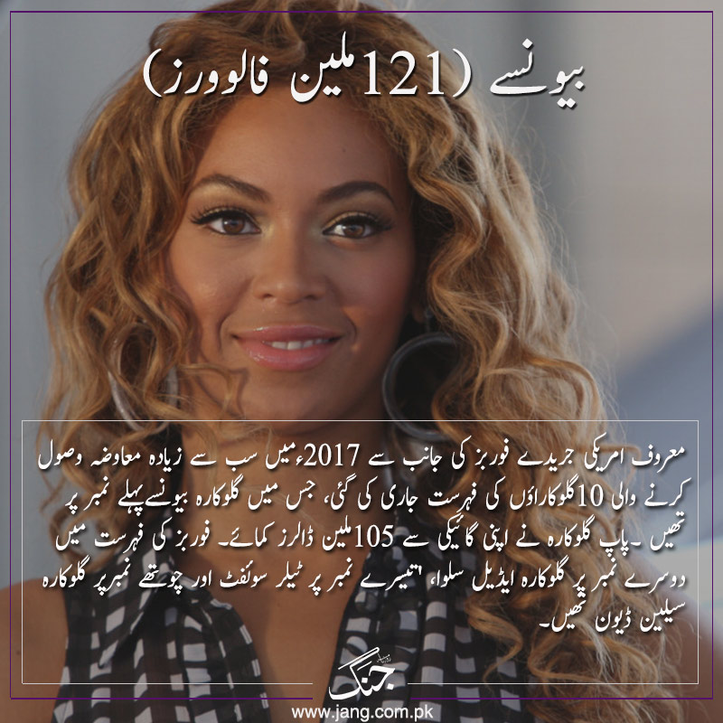 Beyonce knowles most followed celebrities on instagram in 2018