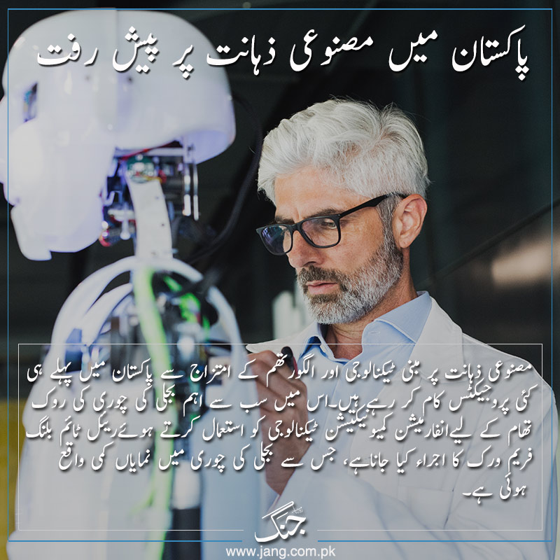 Robotic Processes Automation In Pakistan