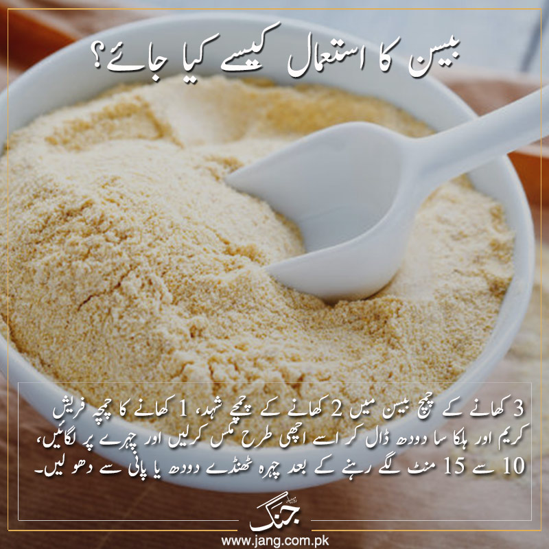 Use of gram flour