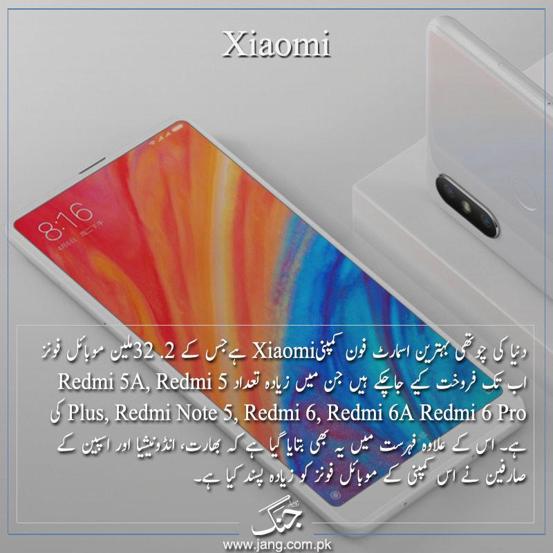 Fourth: Xiaomi