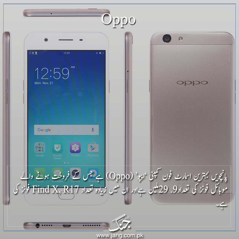 Fifth: Oppo
