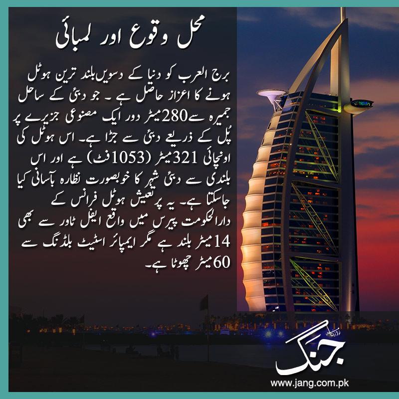 Height of burj al arab